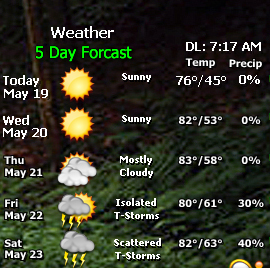 Prometheus 5Day Weather