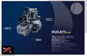 Ducati 998r design v2