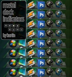 Metallic Indicators