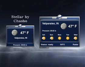 Stellar Weather