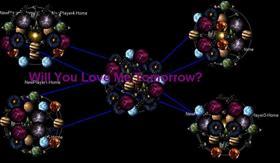Will You Love Me Tomorrow?