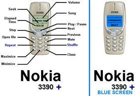 Nokia 3390+